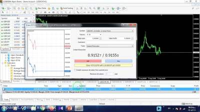 باینری آپشن (Binary Option)